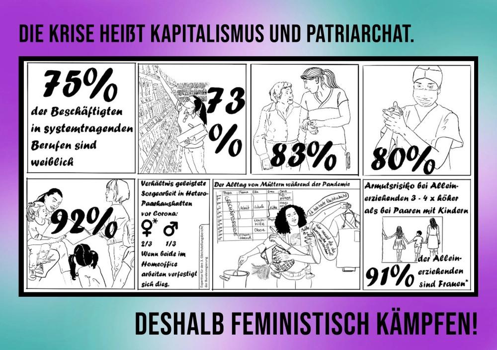 Frauenstreik 2021 Stuttgart - Frauendemo am 8. März 2021
