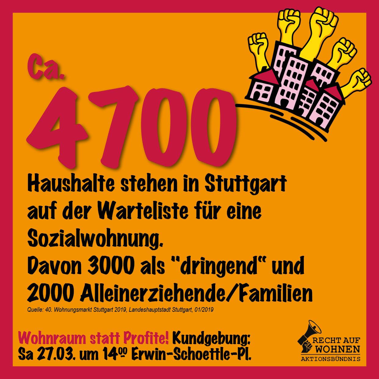 Stuttgart: 4.700 Haushalte warten auf Sozialwohnung